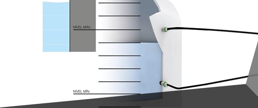 Detecção de nível de líquido: Detectar ou monitorar?