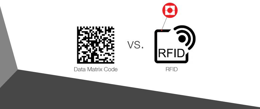 DMC vs. RFID em Manufatura